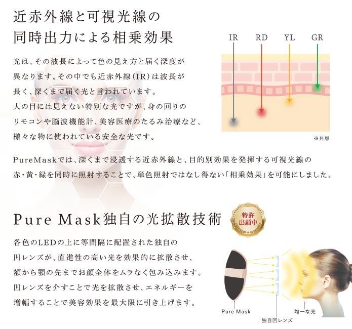 クロス プラス 株式 会社 マスク