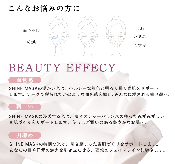 SHINE MASK BEAUTY EFFECT